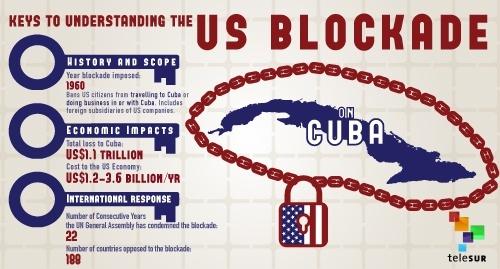 cuba-blockade_infographic.jpg_1532851929