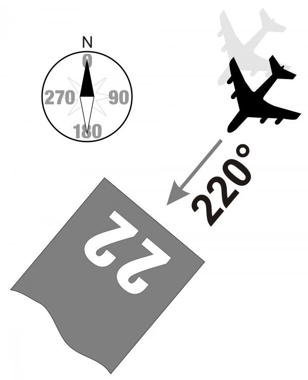 runway-diagram-600x740