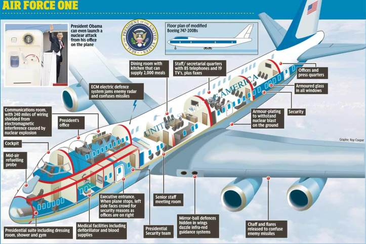 inside-plan-of-air-force-one