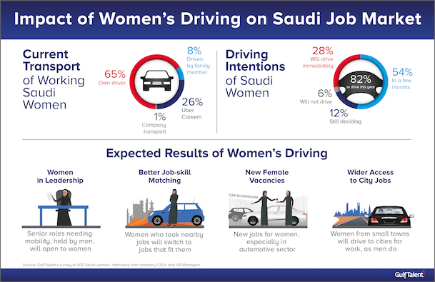 hero-image-saudi-women-driving