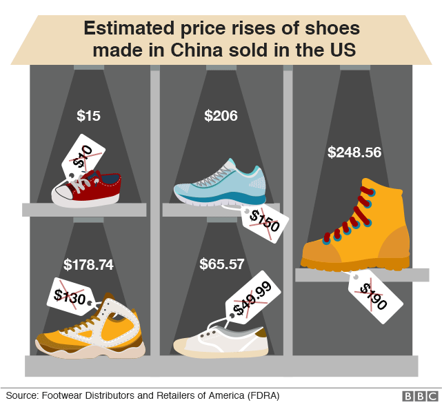 _107058857_shoes_tariffs_shoes_640-nc